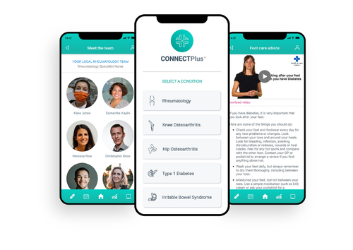 Centric Health Media - Sharing digital content to support innovation